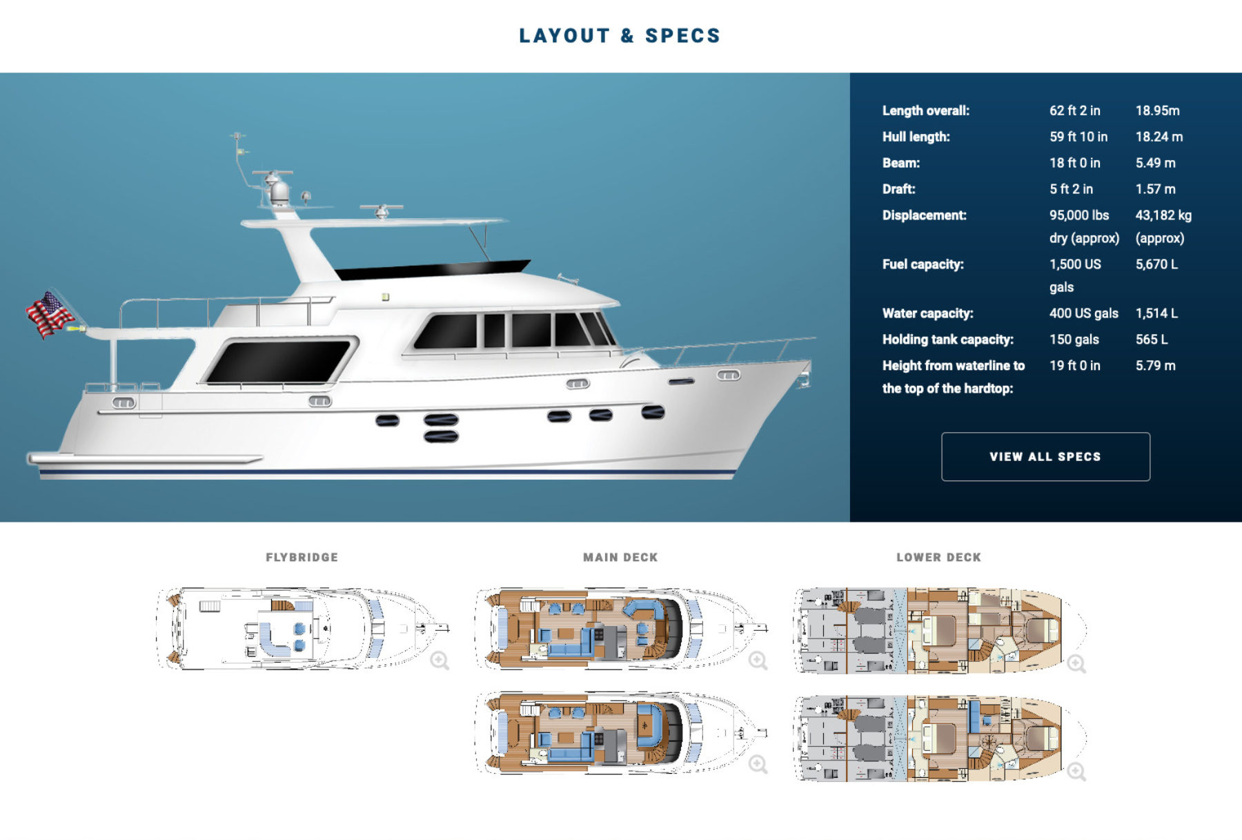 Yacht specs and floorplans
