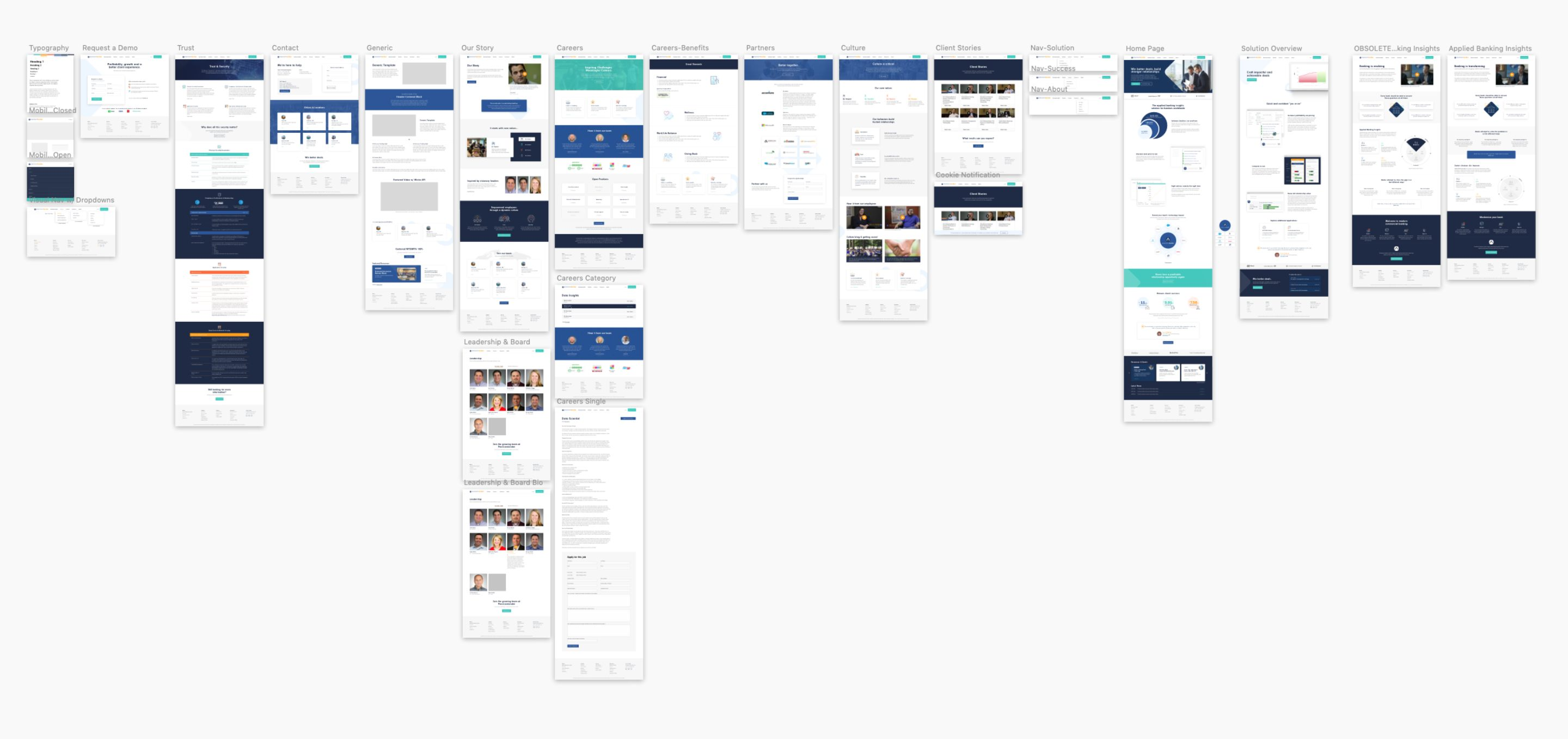 Sketch file containing all templates